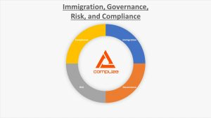 Immigration, Governance, Risk, and Compliance